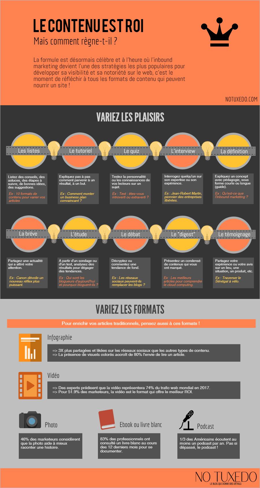 les différents formats de contenus pour réussir une stratégie de content marketing diversifiée