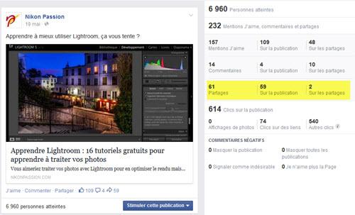 comment_avoir_plus_de_partages_sur_facebook