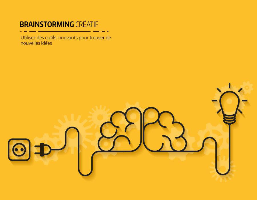 brainstorming, une arme pour une stratégie de content marketing réussie